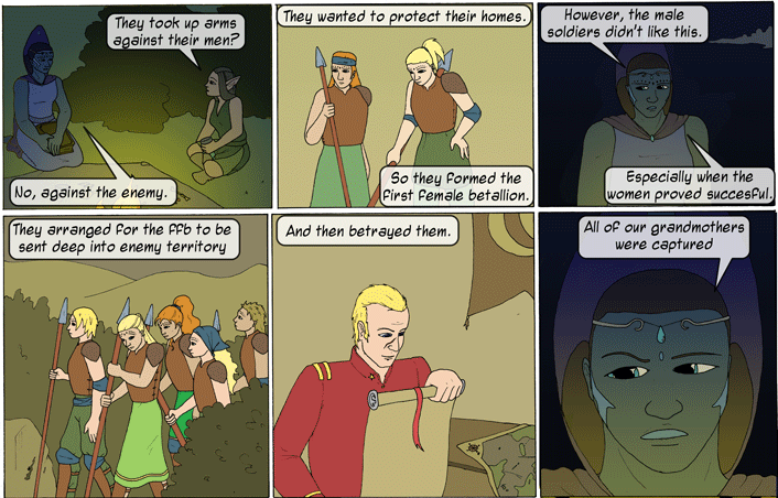 Amazon History Part II